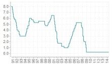 gr-cb-chart-12-1002