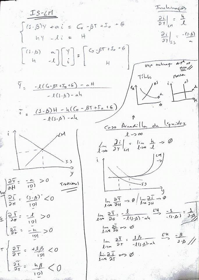 IS-LM Estaticas Comparativas 1