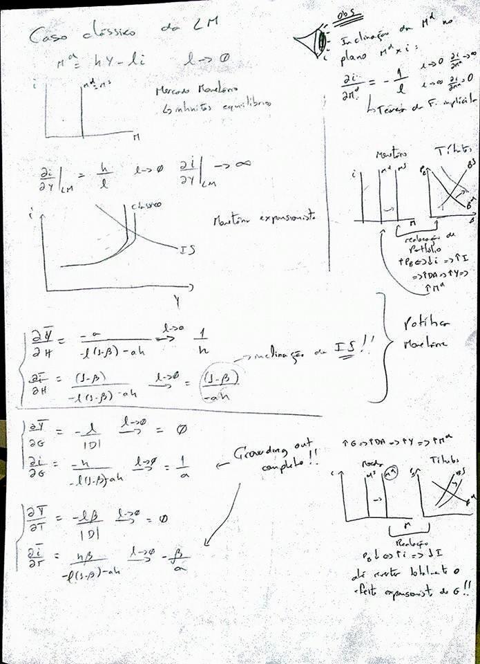 IS-LM Estaticas Comparativas 2