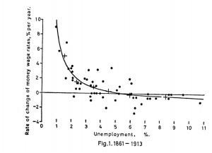 5-B grafico 2