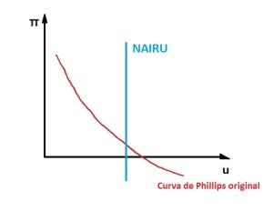 5-B Grafico 3
