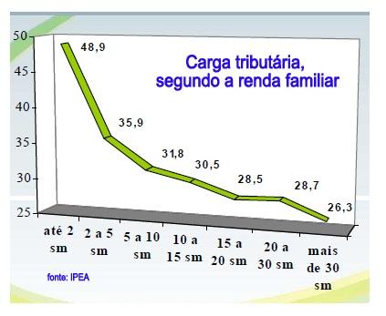 9-A Grafico03