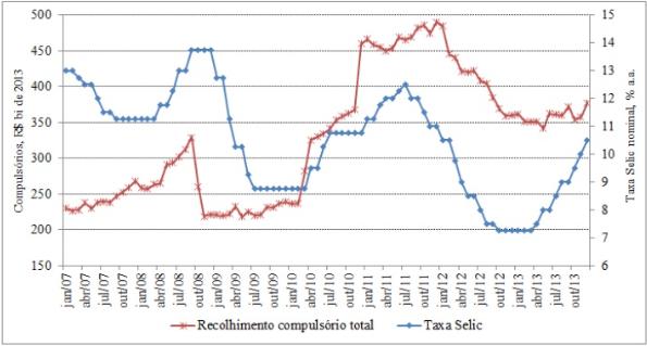 f-eco-grafico1
